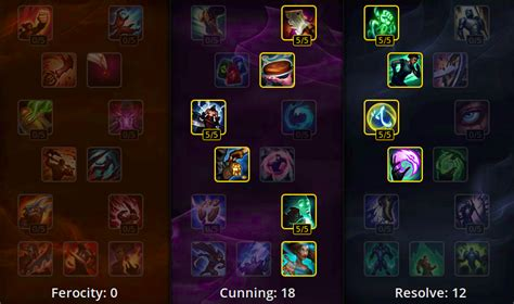 Sona Counters, Builds and more - League of Legends GURU
